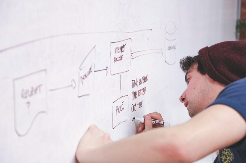 whiteboard-sketching-design-planning
